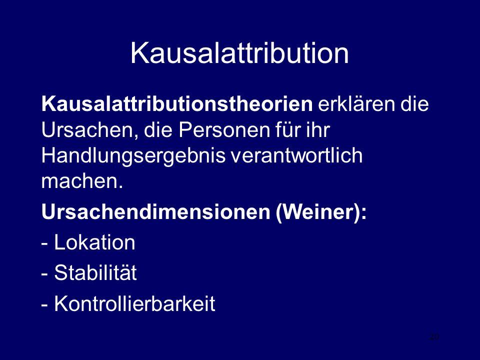 20 Kausalattribution Kausalattributionstheorien erklären die Ursachen, die Personen für ihr Handlungsergebnis verantwortlich machen. Ursachendimension