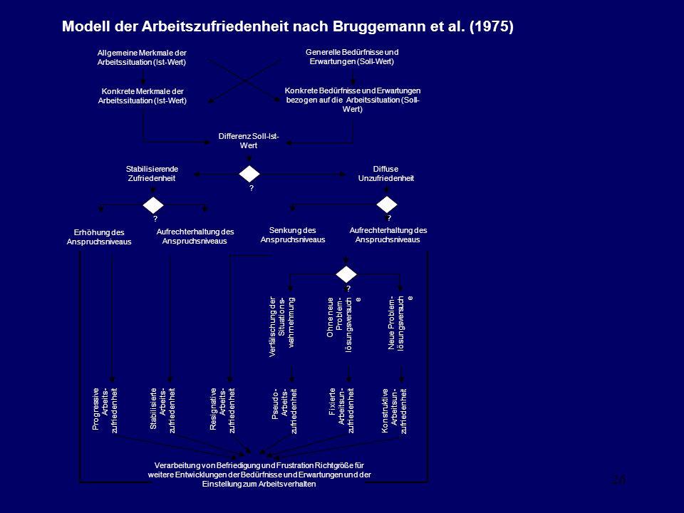 26 Modell der Arbeitszufriedenheit nach Bruggemann et al. (1975) Allgemeine Merkmale der Arbeitssituation (Ist-Wert) Generelle Bedürfnisse und Erwartu
