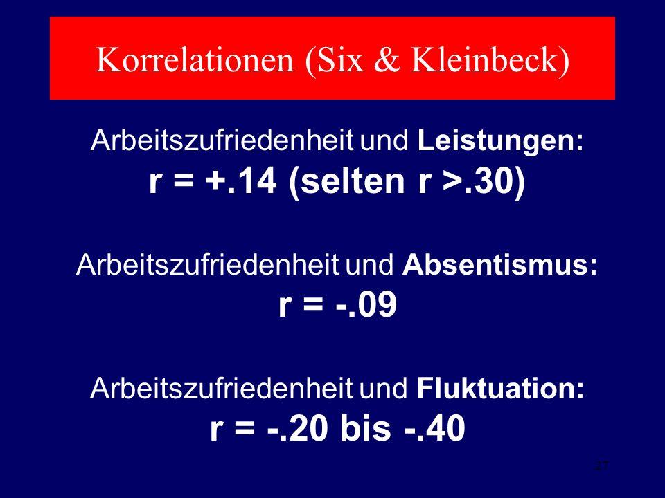 27 Korrelationen (Six & Kleinbeck) Arbeitszufriedenheit und Leistungen: r = +.14 (selten r >.30) Arbeitszufriedenheit und Absentismus: r = -.09 Arbeit