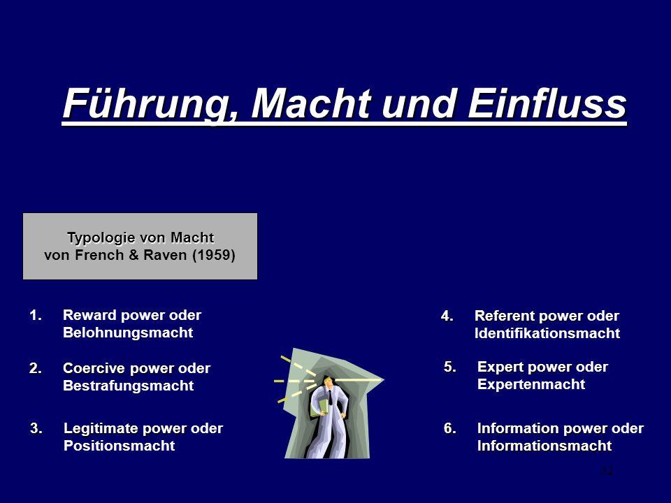 32 Führung, Macht und Einfluss Typologie von Macht Typologie von Macht von French & Raven (1959) 1.Reward power oder Belohnungsmacht 2.Coercive power 2.Coercive power oder Bestrafungsmacht 3.Legitimate power 3.Legitimate power oder Positionsmacht 6.Information power Informationsmacht 6.Information power oder Informationsmacht 5.Expert power 5.Expert power oder Expertenmacht 4.Referent power 4.Referent power oder Identifikationsmacht
