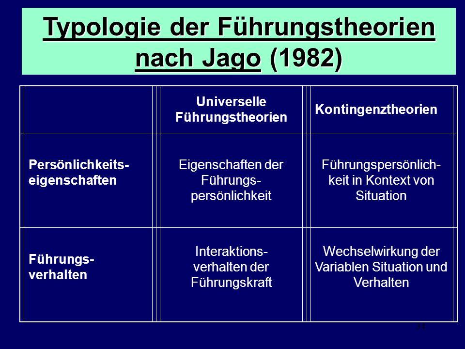 34 Typologie der Führungstheorien nach Jago (1982) Universelle Führungstheorien Kontingenztheorien Persönlichkeits- eigenschaften Eigenschaften der Fü