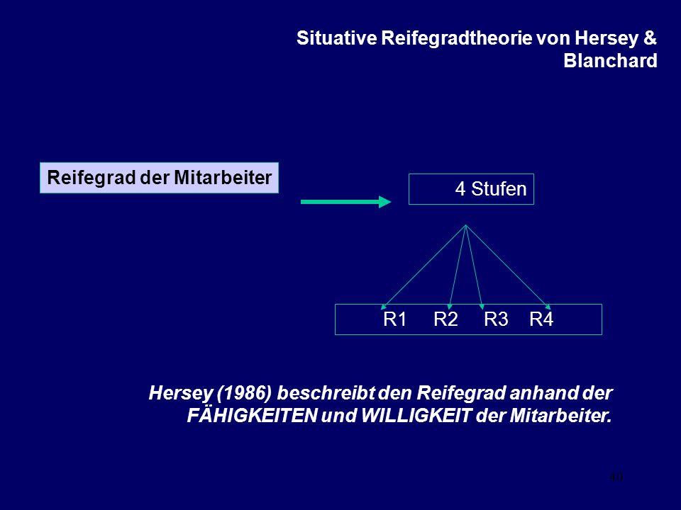 40 Hersey (1986) beschreibt den Reifegrad anhand der FÄHIGKEITEN und WILLIGKEIT der Mitarbeiter.