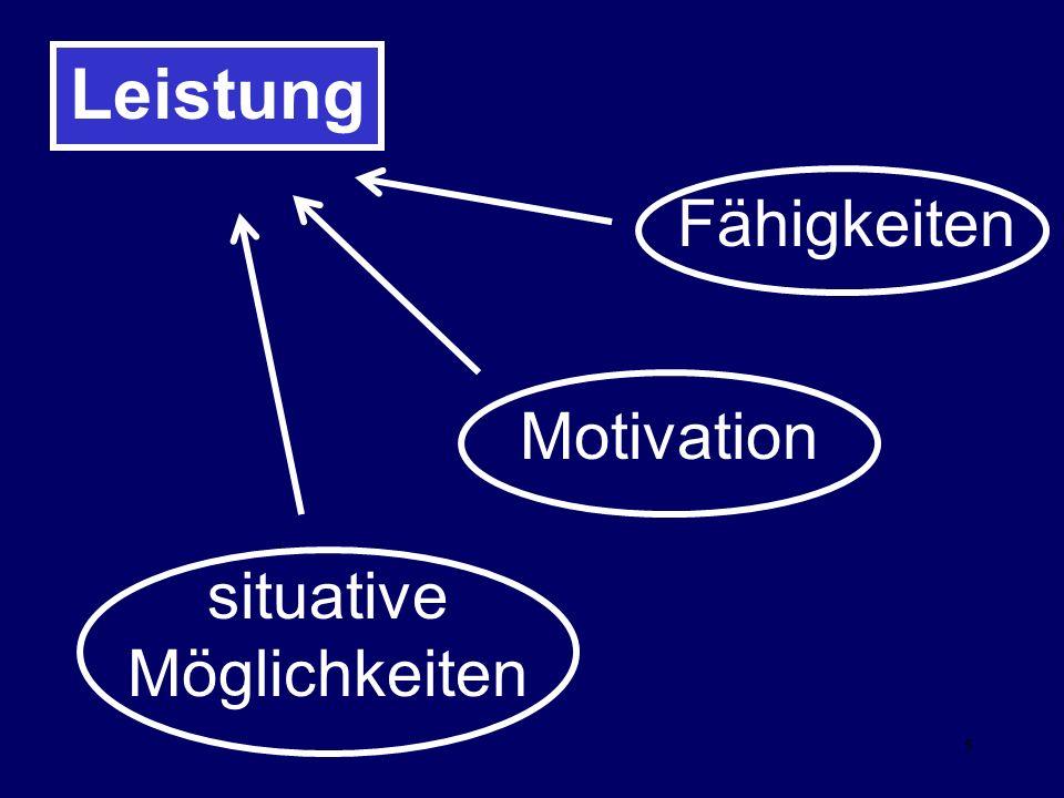 5 Leistung Fähigkeiten Motivation situative Möglichkeiten