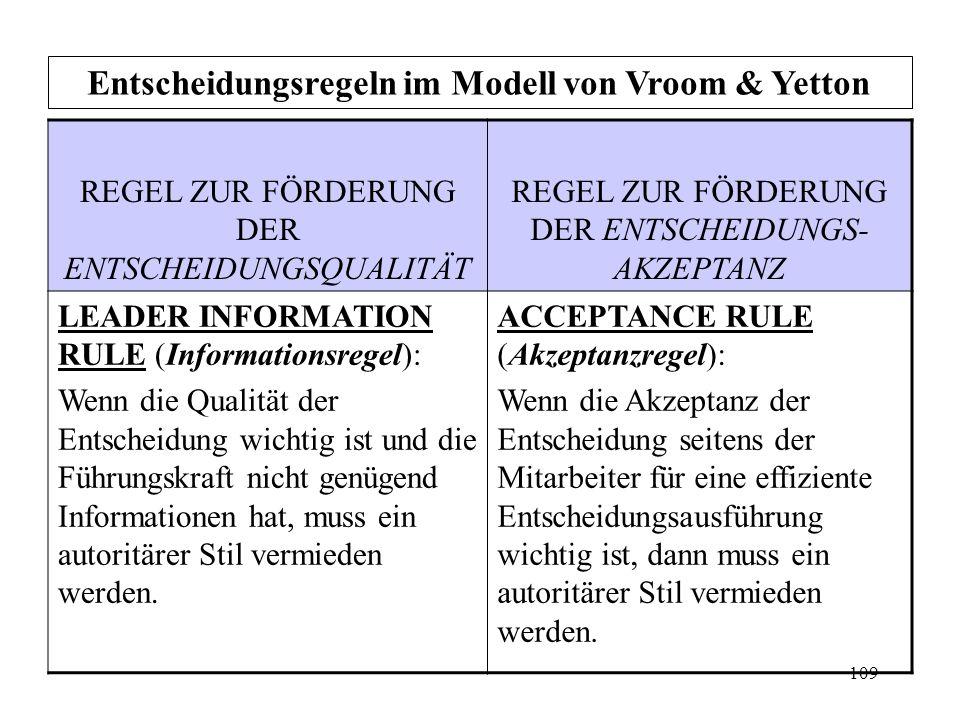 108 Qualität oder Rationalität der Entscheidung Akzeptanz der Entscheidungen bei den Mitarbeitern Zeiterfordernis für die Entscheidung Kriterien für E
