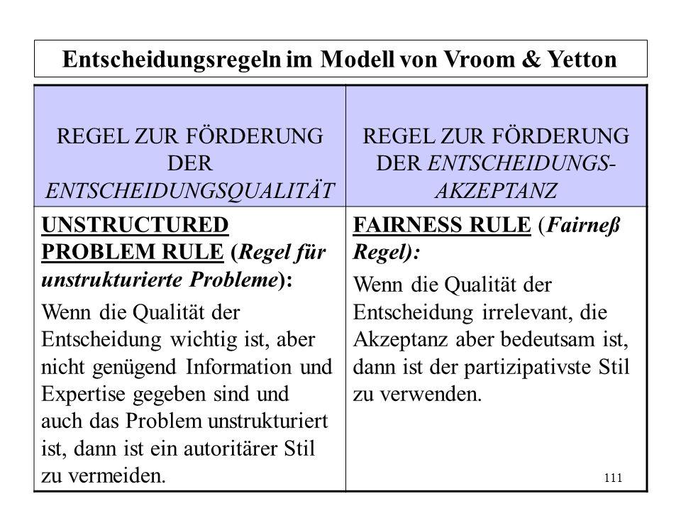 110 Entscheidungsregeln im Modell von Vroom & Yetton REGEL ZUR FÖRDERUNG DER ENTSCHEIDUNGSQUALITÄT REGEL ZUR FÖRDERUNG DER ENTSCHEIDUNGS- AKZEPTANZ GO