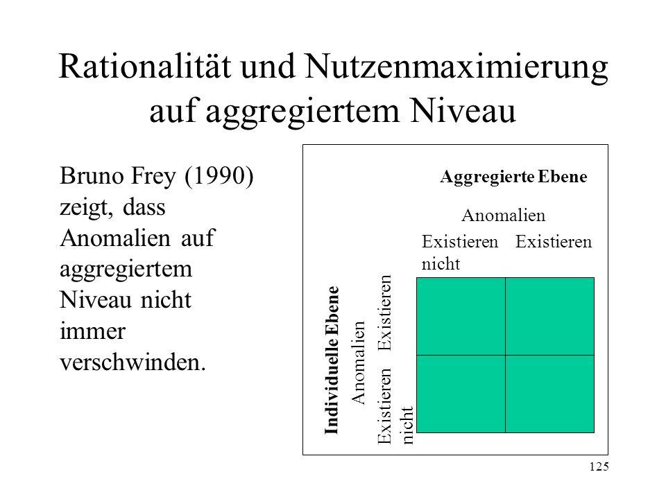 124 Wen beeindruckt die Kritik der Psychologie an der Ökonomie, wenn zwar auf individueller Ebene die normativen Aussagen der Ökonomie das Verhalten nicht korrekt beschreiben, aber auf aggregiertem Niveau gute Vorhersagen erlauben .