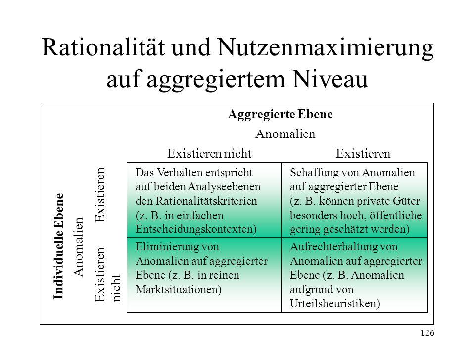 125 Rationalität und Nutzenmaximierung auf aggregiertem Niveau Bruno Frey (1990) zeigt, dass Anomalien auf aggregiertem Niveau nicht immer verschwinde