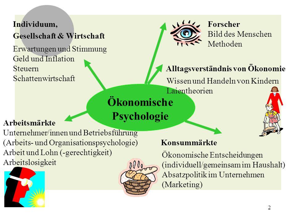 1 Arbeitspsychologie Organisations- (Betriebs-) psychologie Markt- & Konsumpsychologie Ökonomische Psychologie Wirtschaftspsychologie