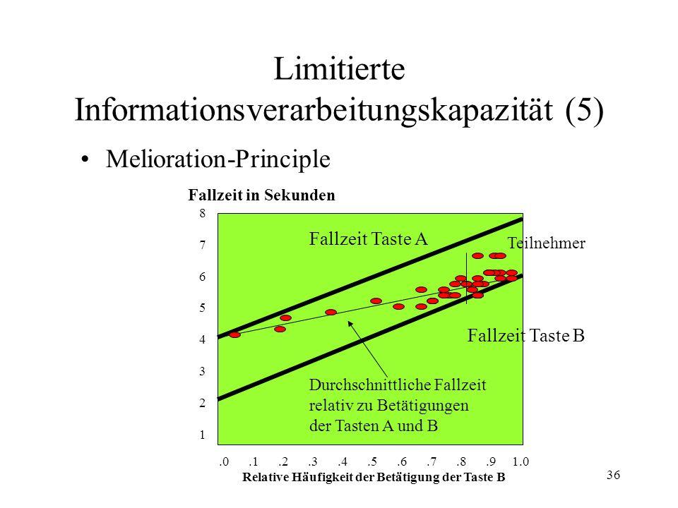 35 Limitierte Informationsverarbeitungskapazität (4) Rückwärtsinduktion - Kooperation in endlichen Spielen (Fairness macht sich nicht bezahlt (?)) - 2/3 des Mittelwertes von Zahlen von 0-100.