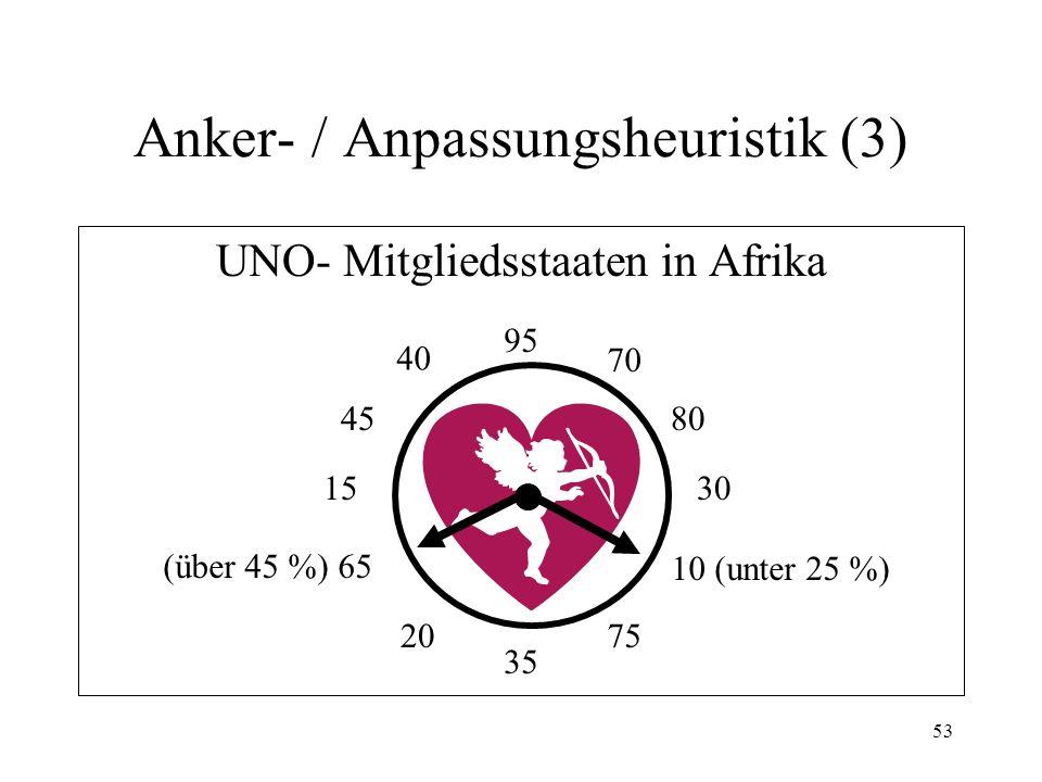 52 Anker- / Anpassungsheuristik (2) 8 * 7 * 6 * 5 * 4 * 3 * 2 * 1 = 1 * 2 * 3 * 4 * 5 * 6 * 7 * 8 = Md (1) = 2.250 Md (2) = 512 Resultat = 40.320