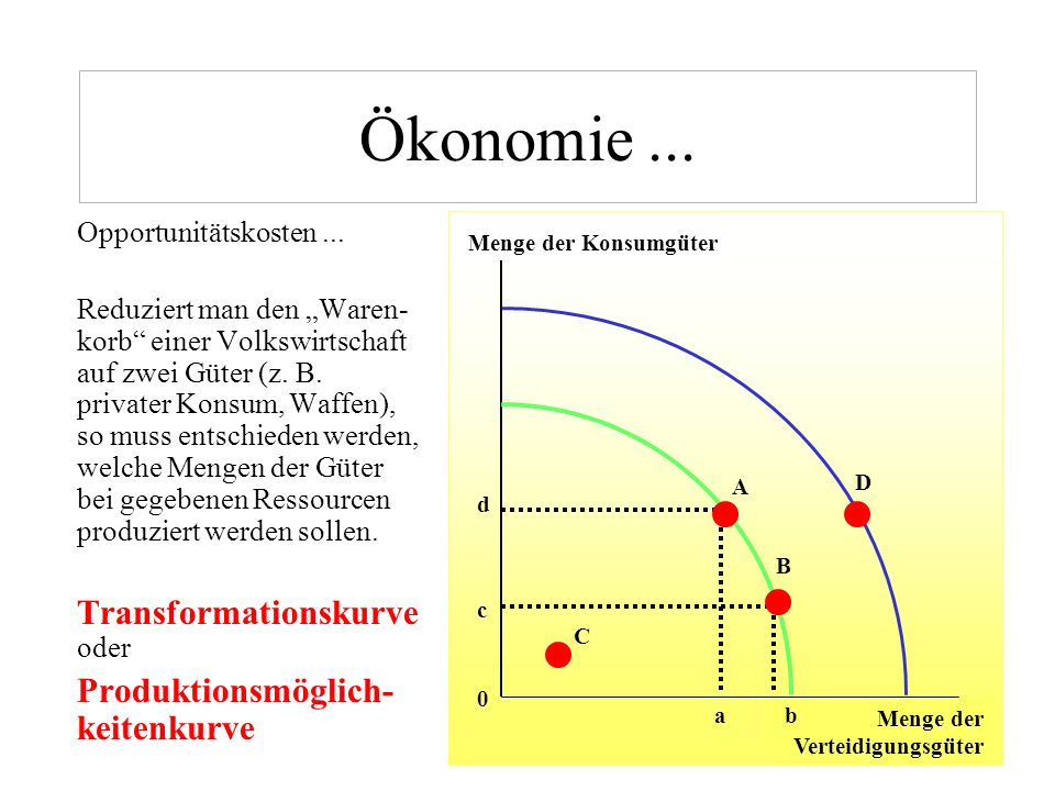 5 Ökonomen untersuchen Entscheidungen (J. Duesenberry) Entscheidungen sind deshalb problematisch, weil aus einem Set von Alternativen eine ausgewählt