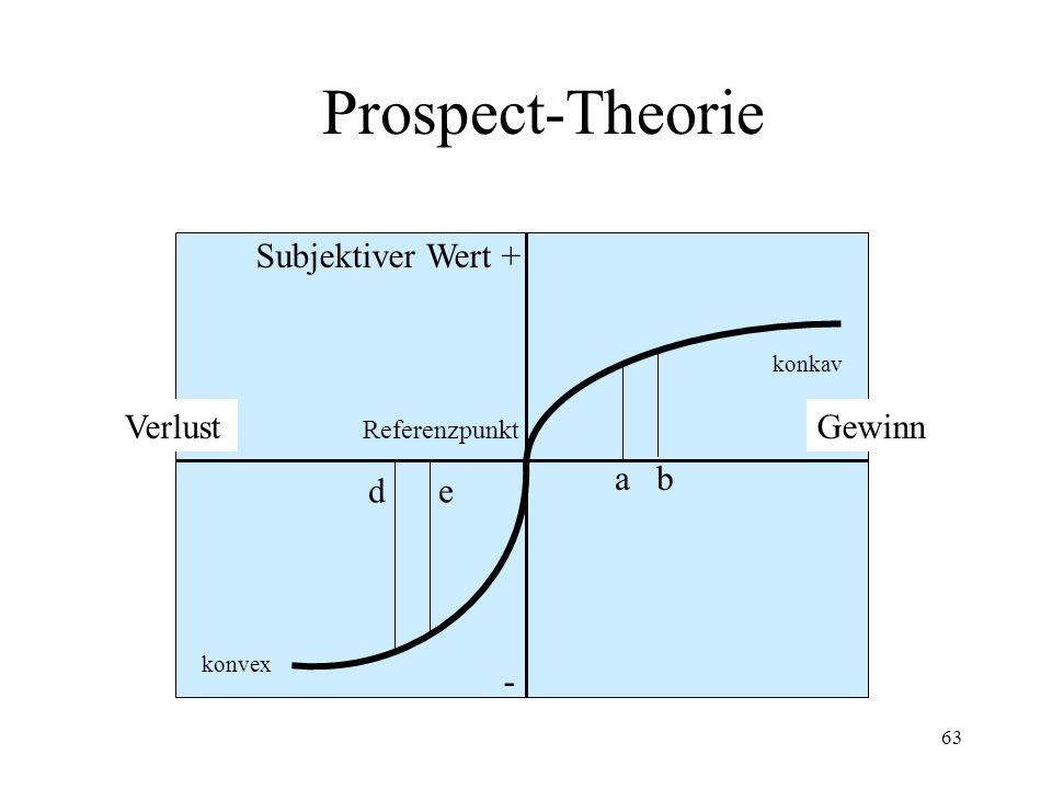 62 Prospect-Theorie Phase 1 Editing: Vereinfachung der Entscheidungsproblematik Coding: Worauf wird ein Ereignis bezogen (Referenzpunkt)? Combination: