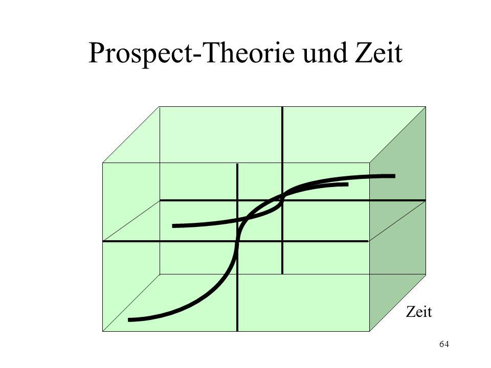 63 Subjektiver Wert + VerlustGewinn - Prospect-Theorie Referenzpunkt konkav a b konvex d e