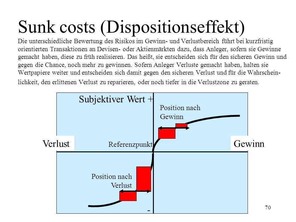 69 Sunk costs in der Praxis Betrieb investiert in ein neues Produkt. Die Gesamtkosten betragen 6 Mio. 1. Jahr => Investition von 1 Mio. 2. Jahr => Inv