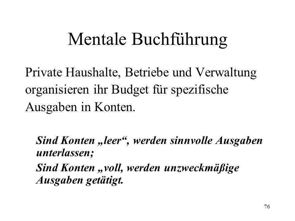 75 Mentale Buchführung (R.