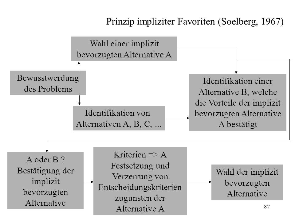 86 Prinzip impliziter Favoriten (Soelberg, 1967) Menschen entscheiden sich spontan für eine Alternative. Diese Alternative wird mit anderen verglichen