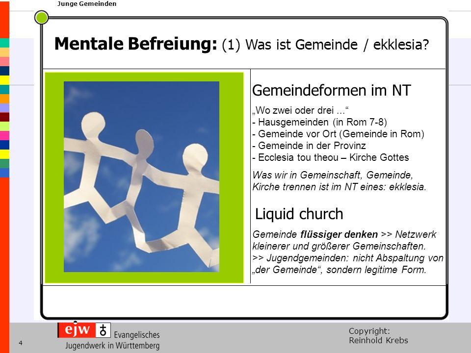 Copyright: Reinhold Krebs xxx Junge Gemeinden 4 Gemeindeformen im NT Wo zwei oder drei... - Hausgemeinden (in Rom 7-8) - Gemeinde vor Ort (Gemeinde in