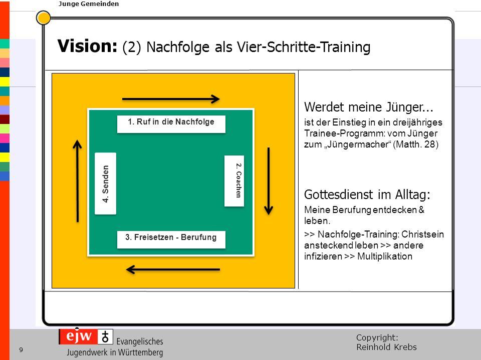 Copyright: Reinhold Krebs xxx Junge Gemeinden 9 Vision: (2) Nachfolge als Vier-Schritte-Training 1. Ruf in die Nachfolge 2. Coachen 3. Freisetzen - Be