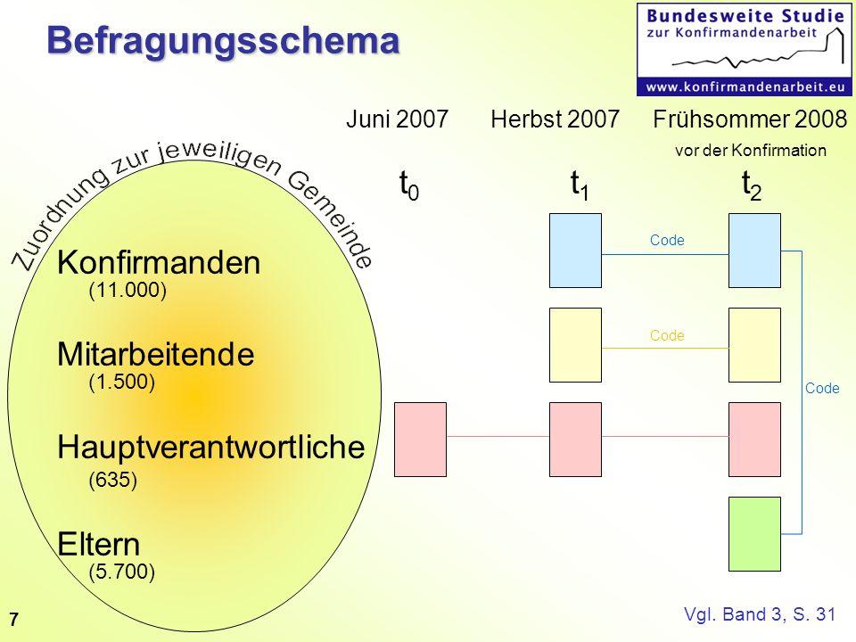 7Befragungsschema Juni 2007 Herbst 2007 Frühsommer 2008 vor der Konfirmation t 0 t 1 t 2 Konfirmanden (11.000) Mitarbeitende (1.500) Hauptverantwortliche (635) Eltern (5.700) Code Vgl.