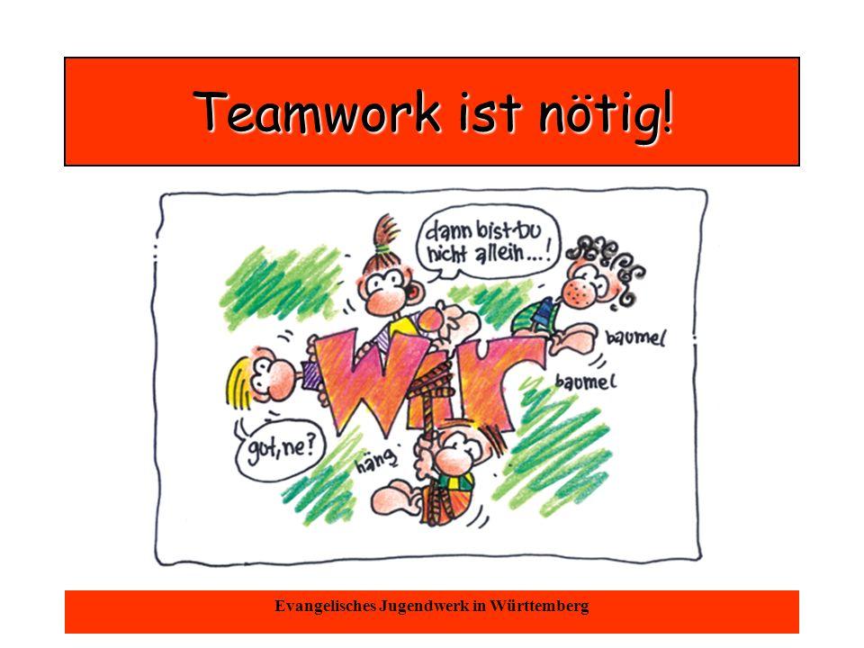Oktober 2004Evangelisches Jugendwerk in Württemberg Wenn du beten willst, so geh in dein Kämmerlein, dein Dunkelkämmerlein und entwickle das Bild, das sich Gott von dir gemacht hat.
