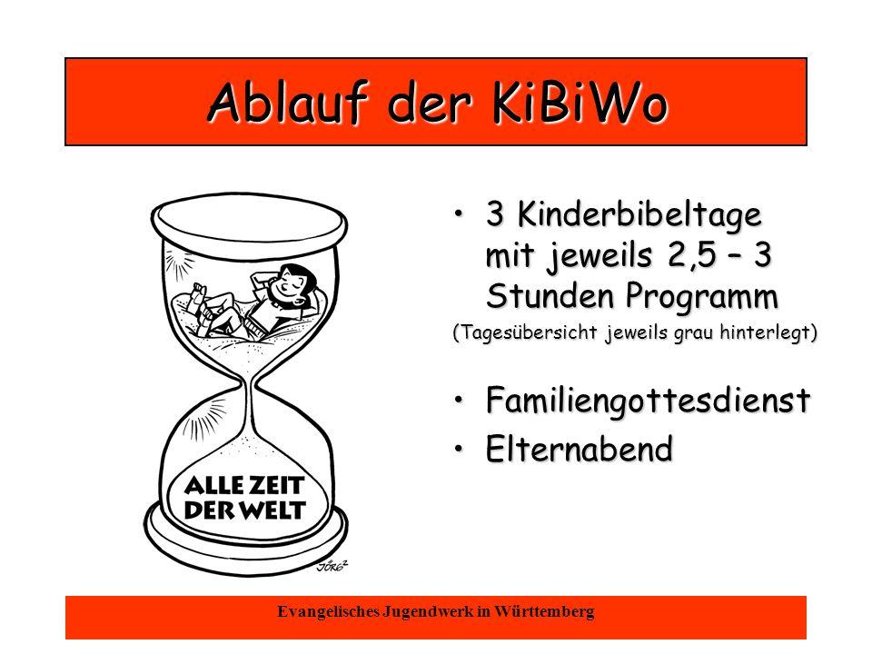Oktober 2004Evangelisches Jugendwerk in Württemberg Beten ist ein Reden des Herzens mit Gott in Bitte Fürbitte Dank Anbetung (Johannes Brenz)