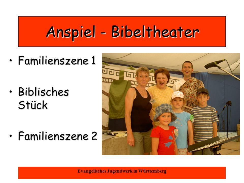 Oktober 2004Evangelisches Jugendwerk in Württemberg Für das Thema Gebet brauchen wir eine Sprache, mit der das Innere zum Ausdruck gebracht werden kann.