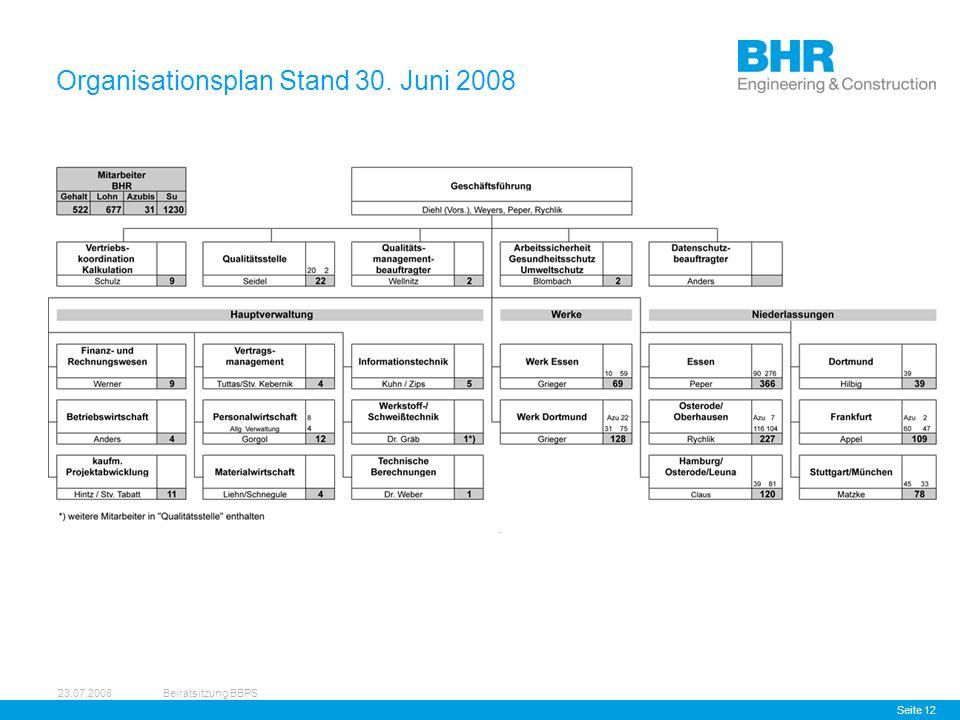 23.07.2008Beiratsitzung BBPS Seite 12 Organisationsplan Stand 30. Juni 2008