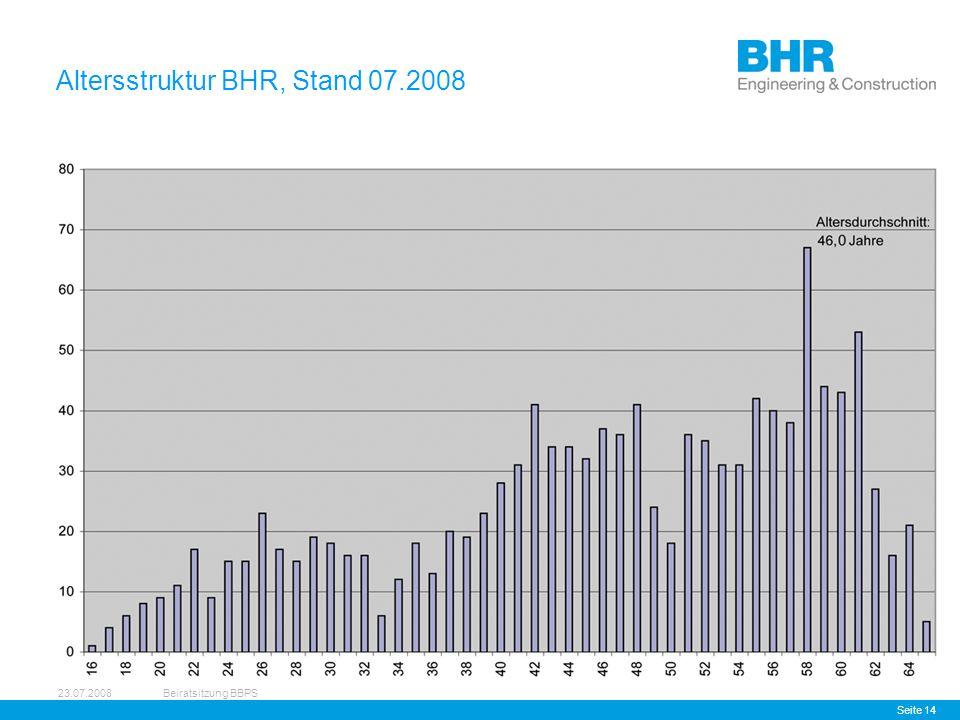 23.07.2008Beiratsitzung BBPS Seite 14 Altersstruktur BHR, Stand 07.2008