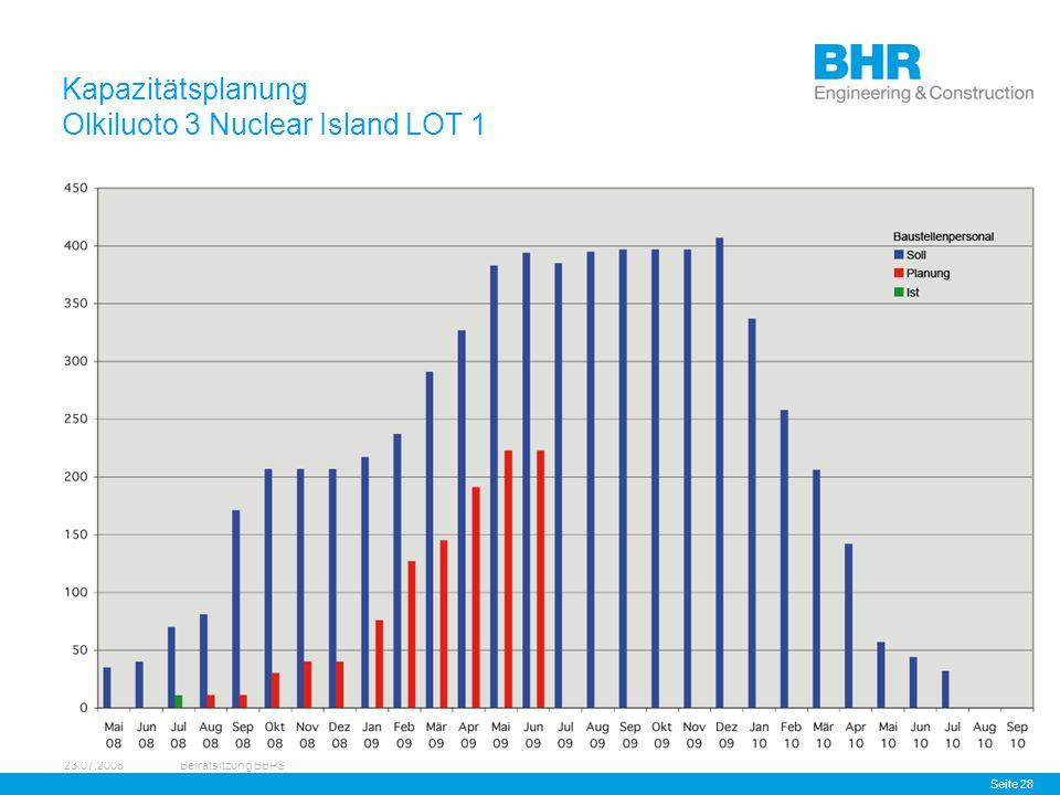 23.07.2008Beiratsitzung BBPS Seite 28 Kapazitätsplanung Olkiluoto 3 Nuclear Island LOT 1