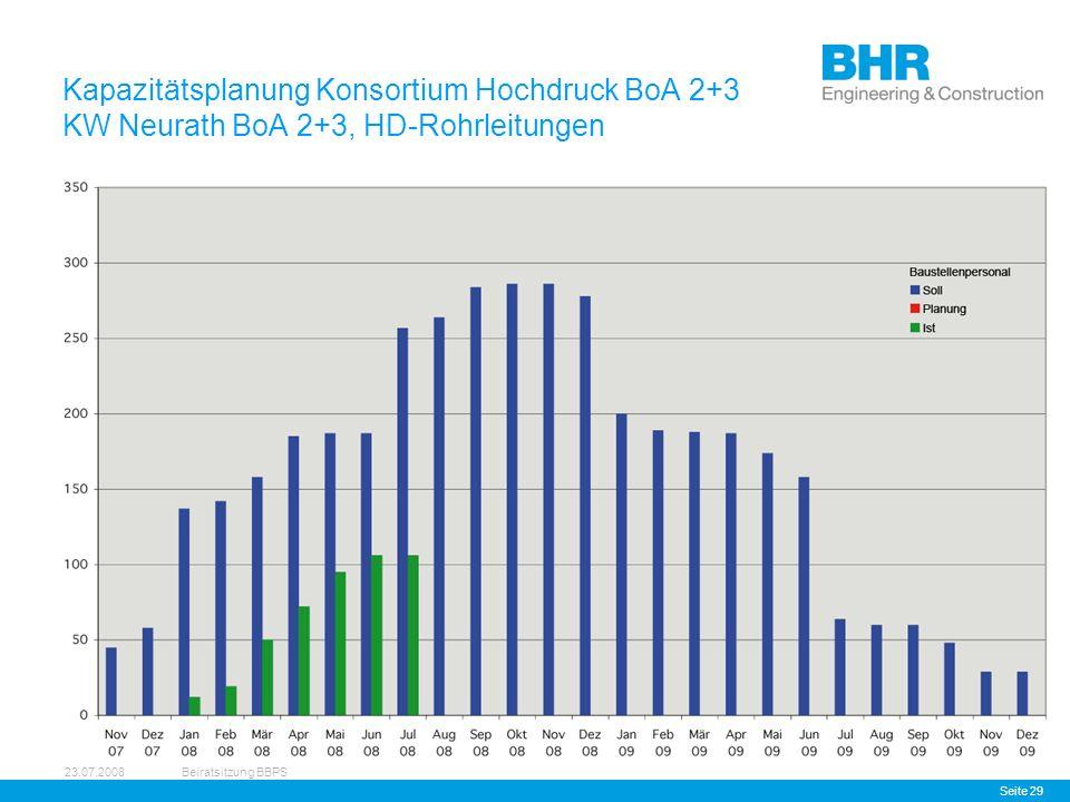 23.07.2008Beiratsitzung BBPS Seite 29 Kapazitätsplanung Konsortium Hochdruck BoA 2+3 KW Neurath BoA 2+3, HD-Rohrleitungen