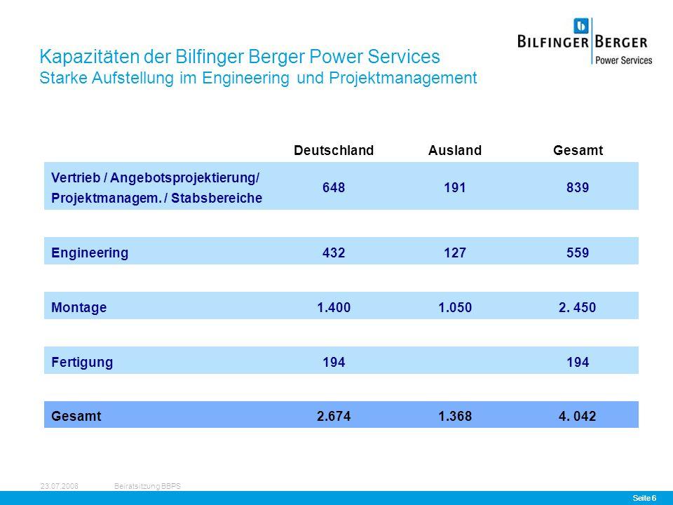 23.07.2008Beiratsitzung BBPS Seite 6 DeutschlandAuslandGesamt Vertrieb / Angebotsprojektierung/ Projektmanagem.
