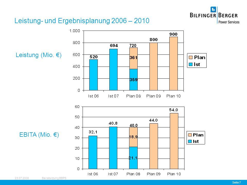23.07.2008Beiratsitzung BBPS Seite 7 Leistung- und Ergebnisplanung 2006 – 2010 Leistung (Mio.