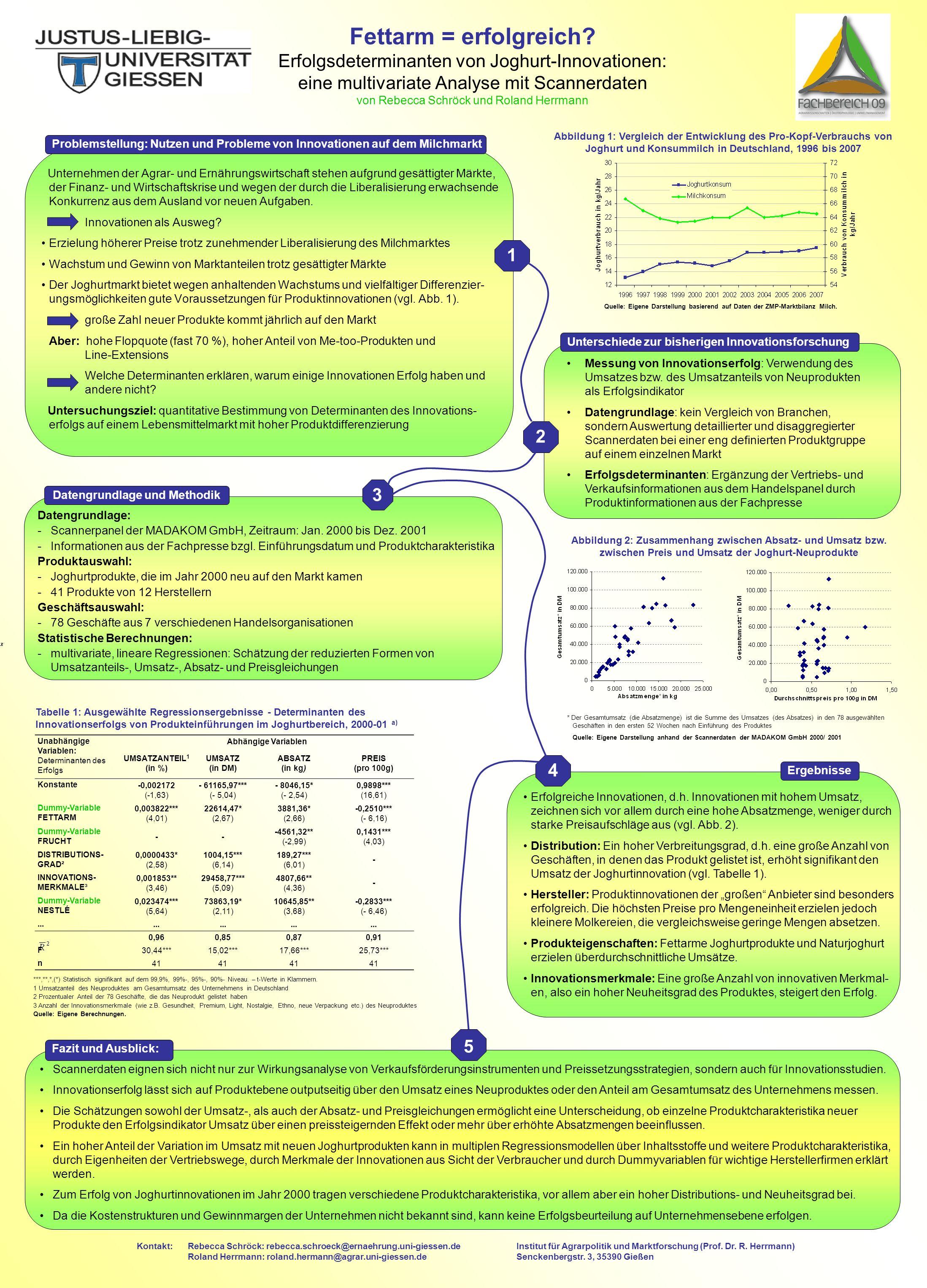 Fettarm = erfolgreich? Erfolgsdeterminanten von Joghurt-Innovationen: eine multivariate Analyse mit Scannerdaten von Rebecca Schröck und Roland Herrma
