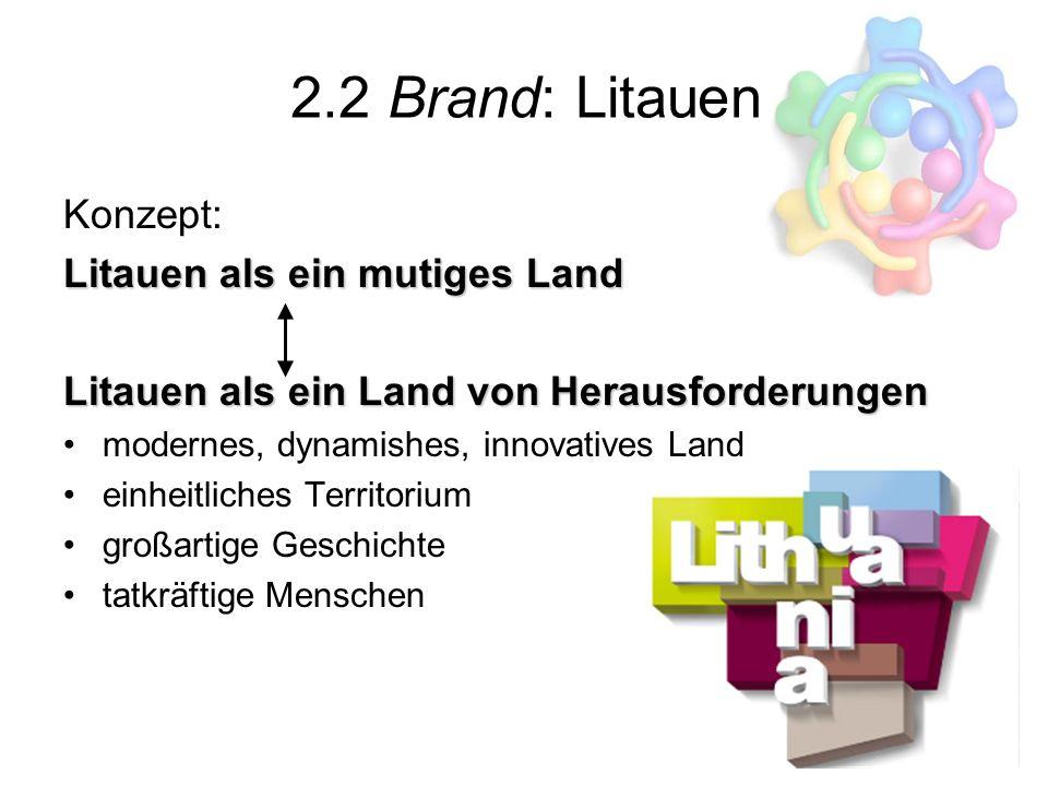 2.2 Brand: Litauen Konzept: Litauen als ein mutiges Land Litauen als ein Land von Herausforderungen modernes, dynamishes, innovatives Land einheitlich