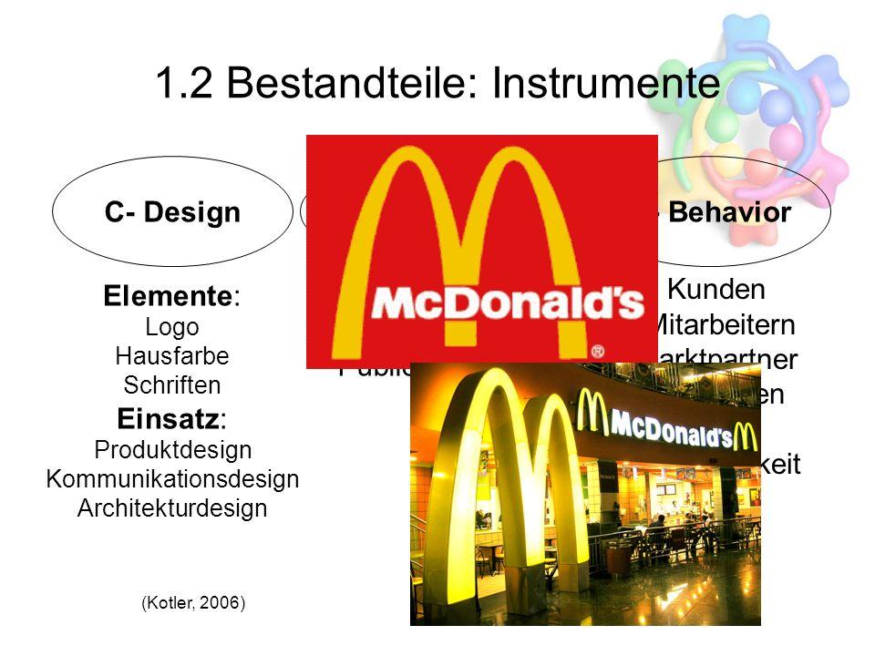 1.2 Bestandteile: Instrumente C- DesignC- CommunicationC- Behavior Elemente: Logo Hausfarbe Schriften Einsatz: Produktdesign Kommunikationsdesign Arch
