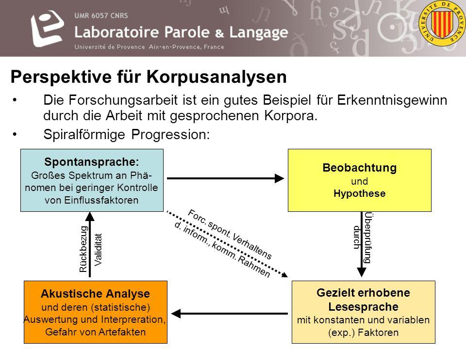 Assimilation Die Befunde decken sich mit den Beobachtungen aus dem CID [ss] [ ] / s/ assimiliert