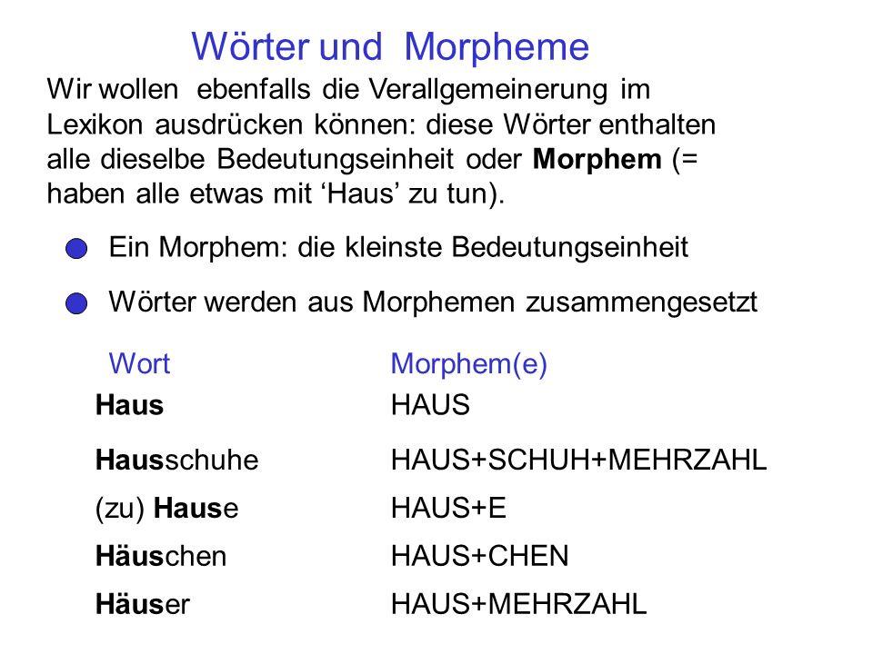 UN MorphemBedeutungBeispiel unglaublich nicht LICHvermutlichAdjektiv-gestaltend Verbum-gestaltend Diskussion diskut+ier+en IER KEIT oder HEIT Ganz+heitNomen- gestaltend UN+KONTINU+IER+LICH+KEITUnkontinuierlichkeit = Besteht aus 5 (gebundenen) Morphemen: Wörter und ihre Morpheme (fortgesetzt) Wort Morpheme