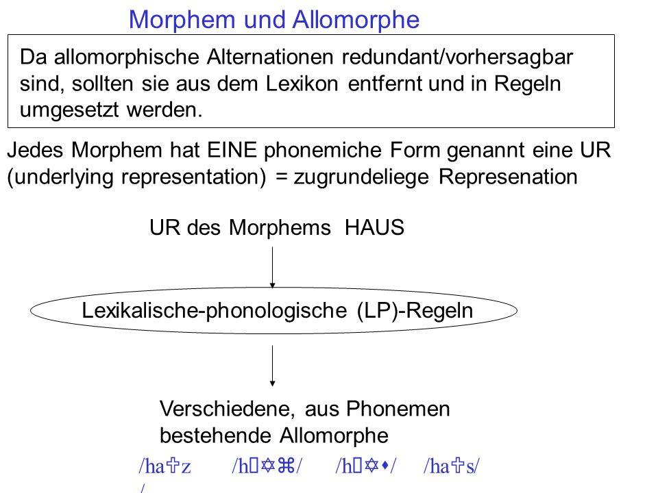 Damit ausschließlich nicht-redundante Information im Lexikon gespeichert wird, erlauben wir mehr phonemische Kontraste im Lexikon als tatsächlich gesprochen werden (z.B.