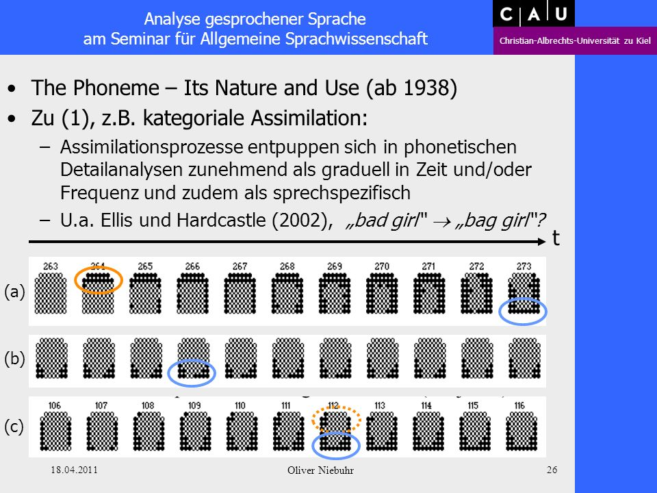 Analyse gesprochener Sprache am Seminar für Allgemeine Sprachwissenschaft Christian-Albrechts-Universität zu Kiel 18.04.2011 Oliver Niebuhr 26 The Phoneme – Its Nature and Use (ab 1938) Zu (1), z.B.