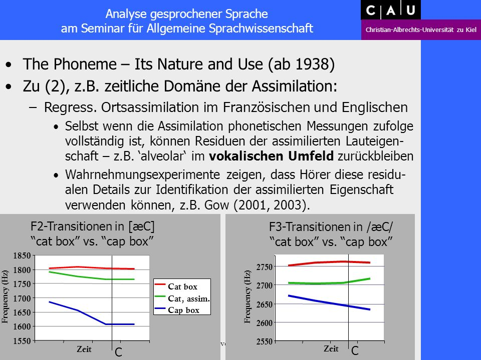 Analyse gesprochener Sprache am Seminar für Allgemeine Sprachwissenschaft Christian-Albrechts-Universität zu Kiel 18.04.2011 Oliver Niebuhr 28 The Phoneme – Its Nature and Use (ab 1938) Zu (2), z.B.