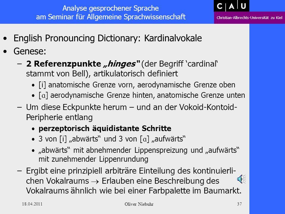Analyse gesprochener Sprache am Seminar für Allgemeine Sprachwissenschaft Christian-Albrechts-Universität zu Kiel 18.04.2011 Oliver Niebuhr 36 English