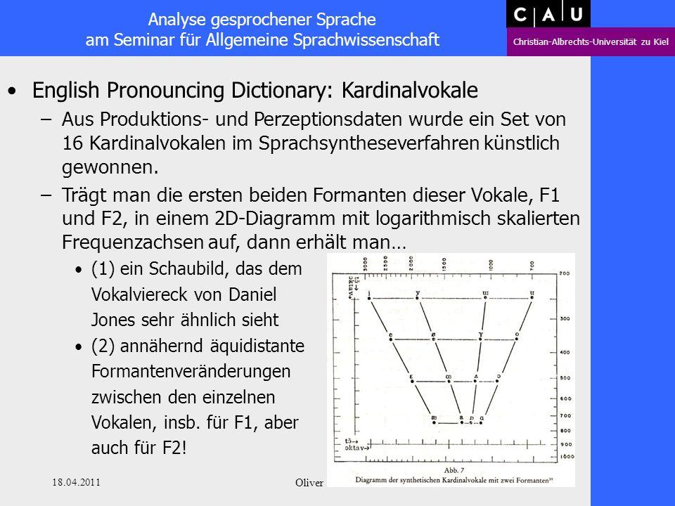 Analyse gesprochener Sprache am Seminar für Allgemeine Sprachwissenschaft Christian-Albrechts-Universität zu Kiel 18.04.2011 Oliver Niebuhr 40 English