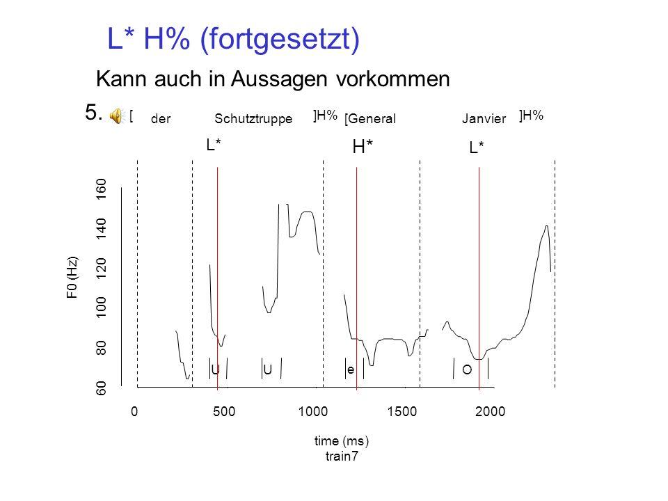 050010001500 120 140 160 180 200 220 MussderZuckernichtdortdrübenstehen? U y: e: H* []H%]H% L* L* H% (steigend) 4.