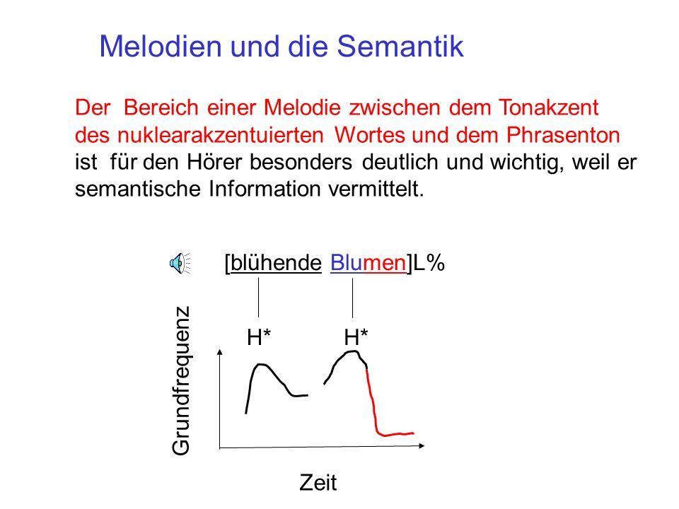 [blühende Blumen]L% H* Zeit Grundfrequenz H*: verursachen Gipfel in der Nähe von blüh und Blum, weil diese die primär betonten Silben dieser akzentuie