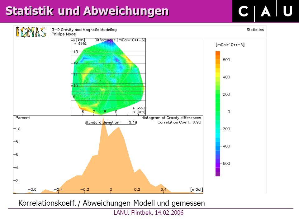 Statistik und Abweichungen Korrelationskoeff.