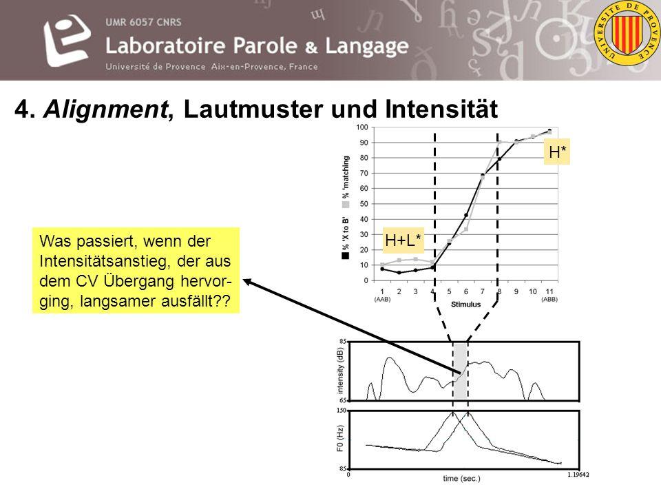 –Die HUM Stimuli wurden in einem AXB Test beurteilt (A= erster, B=letzter Stimulus der Serie) – Frage an die Probanden: Ist X = A oder B? –Die MA-leri