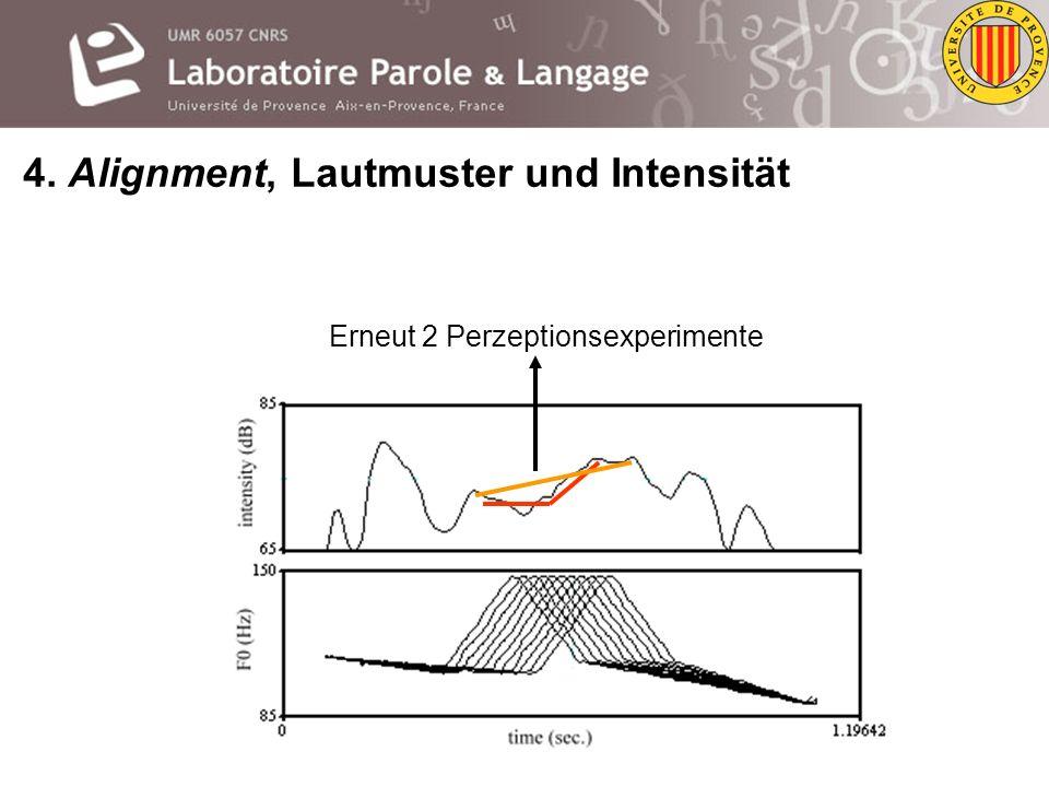 Was passiert, wenn der Intensitätsanstieg, der aus dem CV Übergang hervor- ging, langsamer ausfällt?? 4. Alignment, Lautmuster und Intensität H+L* H*