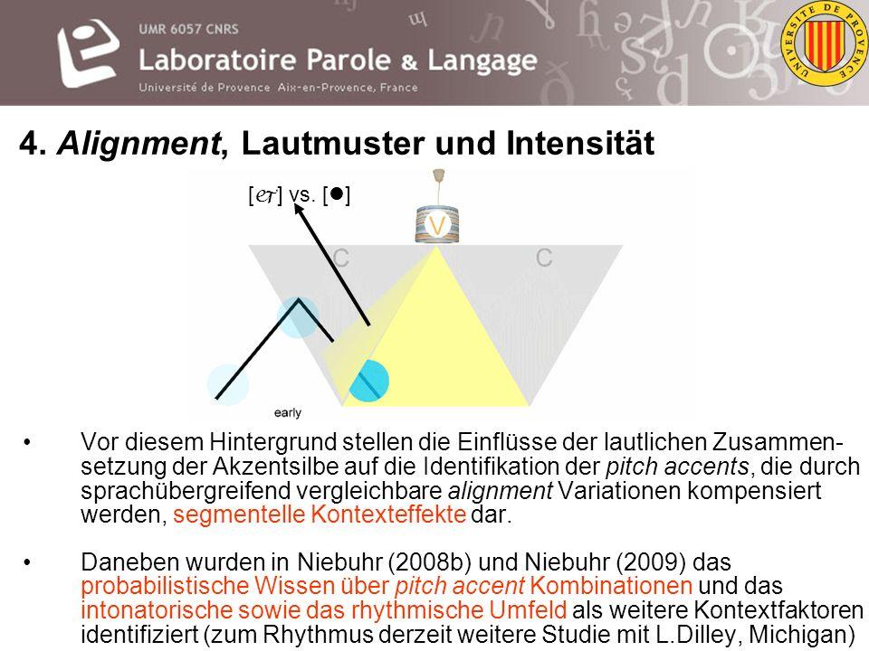 4. Alignment, Lautmuster und Intensität