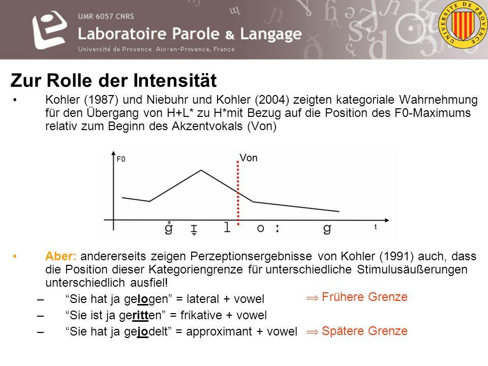 Intensität im Sinne von praat (= Kurzzeitenergie) Die Intensitätskurve ist zwar einerseits ein suprasegmenteller Parameter der Sprache, er wird aber a