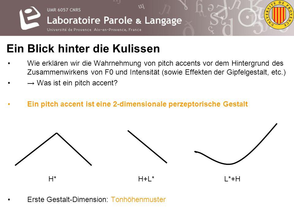 Zusammengefasst: –Die Signallisierung der pitch-accent Kategorien H+L*, H* und L*+H involviert ein enges Zusammenwirken von F0 und Intensität –Der Übe